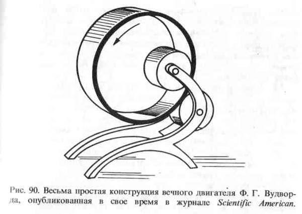 Схемы вечных двигателей