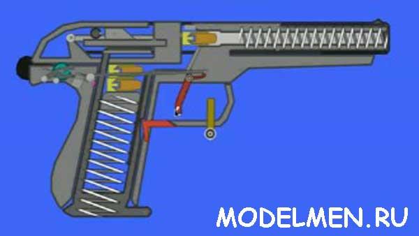 Работа пистолета схема